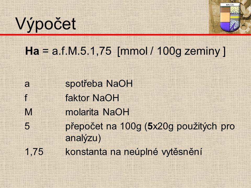 Výpočet Ha = a.f.M.5.1,75 [mmol / 100g zeminy ] aspotřeba NaOH ffaktor NaOH Mmolarita NaOH 5přepočet na 100g (5x20g použitých pro analýzu) 1,75konstanta na neúplné vytěsnění