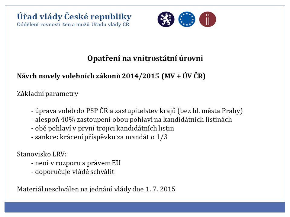 Opatření na vnitrostátní úrovni Návrh novely volebních zákonů 2014/2015 (MV + ÚV ČR) Základní parametry - úprava voleb do PSP ČR a zastupitelstev krajů (bez hl.
