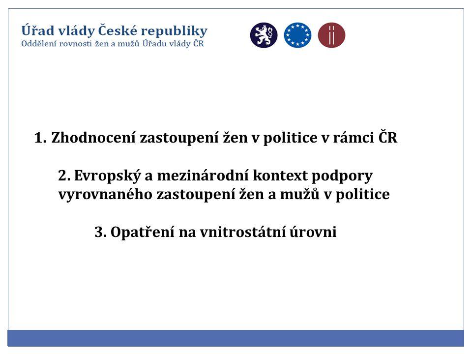 1.Zhodnocení zastoupení žen v politice v rámci ČR 2.