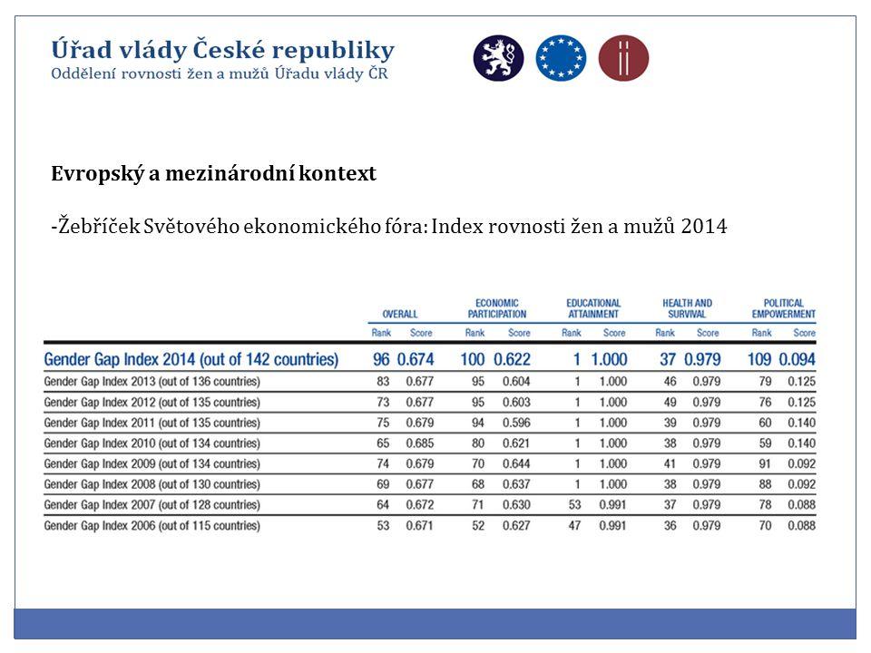 -Žebříček Světového ekonomického fóra: Index rovnosti žen a mužů 2014