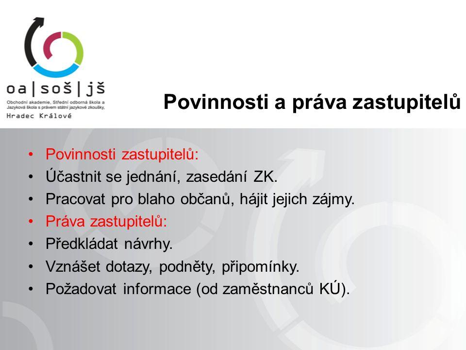 Povinnosti a práva zastupitelů Povinnosti zastupitelů: Účastnit se jednání, zasedání ZK.