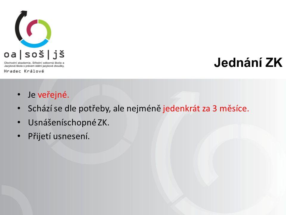 Výbory ZK Iniciativní a kontrolní orgány ZK.