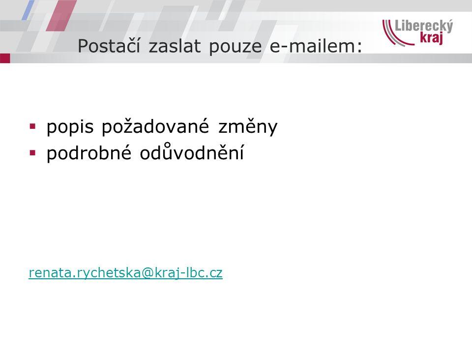 Postačí zaslat pouze e-mailem:  popis požadované změny  podrobné odůvodnění renata.rychetska@kraj-lbc.cz