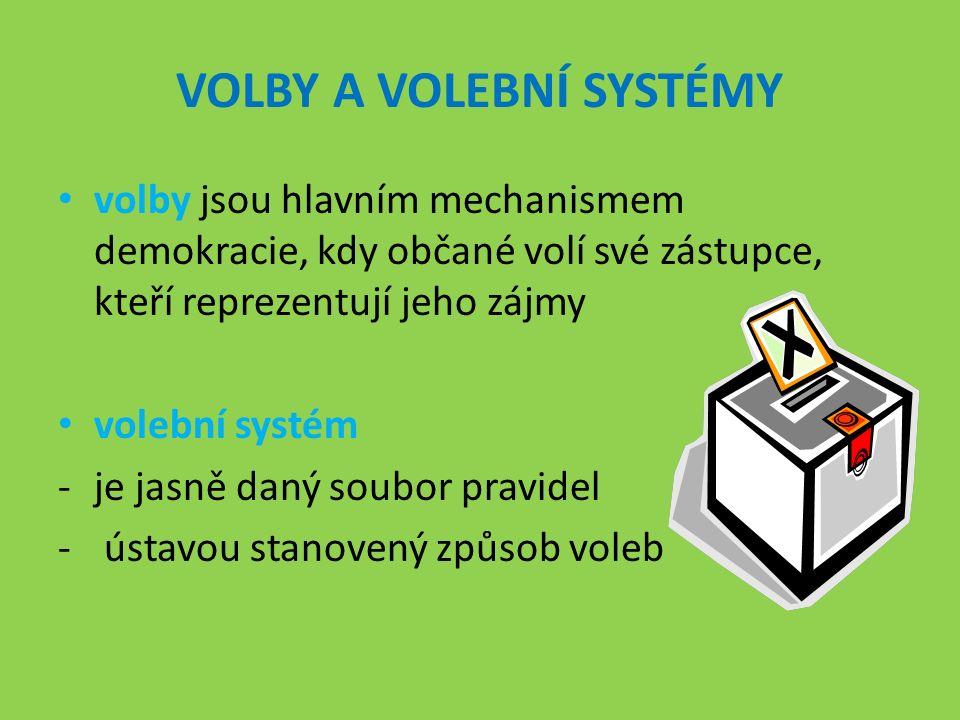 VOLBY A VOLEBNÍ SYSTÉMY volby jsou hlavním mechanismem demokracie, kdy občané volí své zástupce, kteří reprezentují jeho zájmy volební systém -je jasně daný soubor pravidel - ústavou stanovený způsob voleb