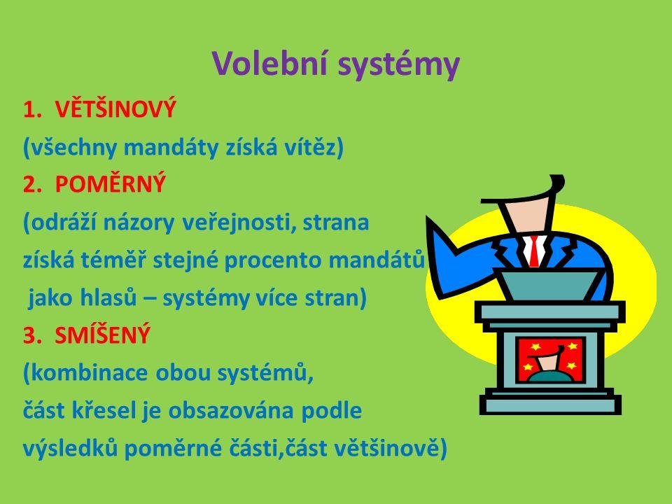 Volební systémy 1. VĚTŠINOVÝ (všechny mandáty získá vítěz) 2.