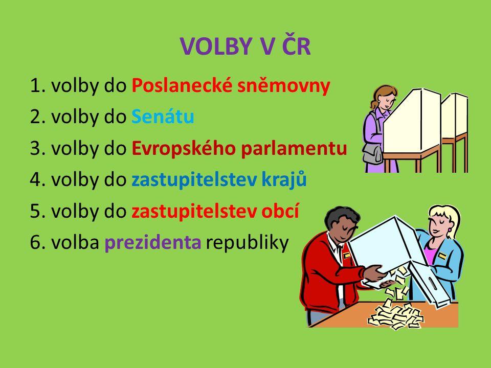 VOLBY V ČR 1. volby do Poslanecké sněmovny 2. volby do Senátu 3.