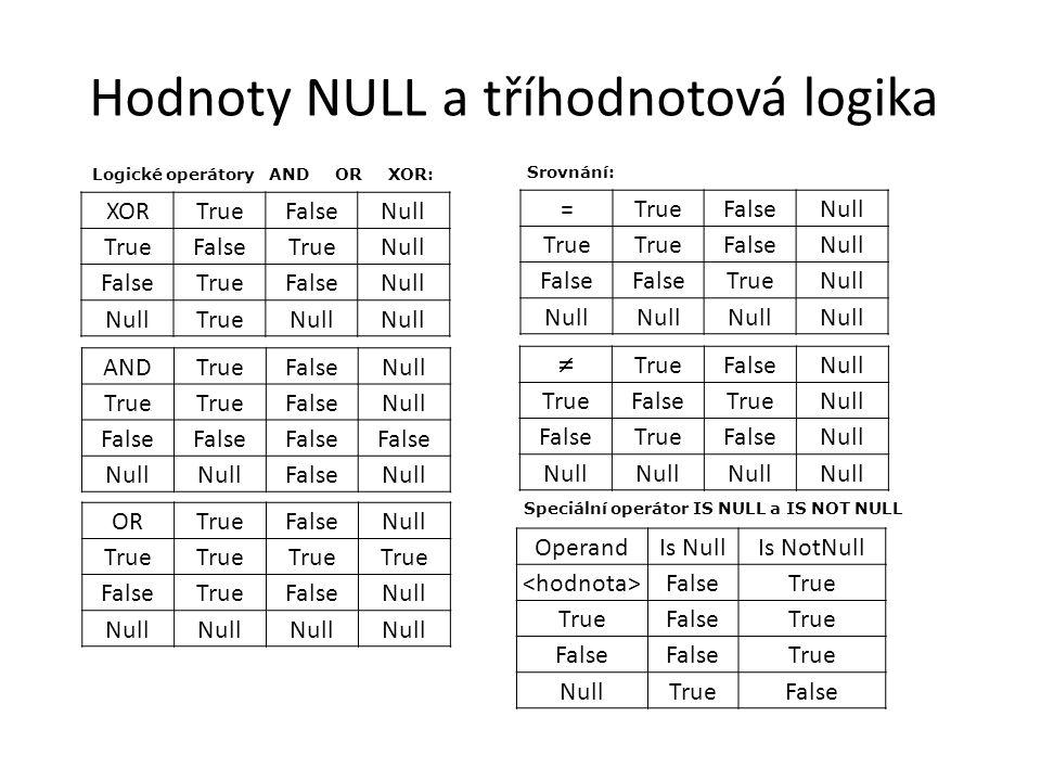 Hodnoty NULL a tříhodnotová logika ANDTrueFalseNull True FalseNull False Null FalseNull ORTrueFalseNull True FalseTrueFalseNull XORTrueFalseNull TrueFalseTrueNull FalseTrueFalseNull TrueNull Logické operátory AND OR XOR: =TrueFalseNull True FalseNull False TrueNull  TrueFalseNull TrueFalseTrueNull FalseTrueFalseNull OperandIs NullIs NotNull FalseTrue FalseTrue False True NullTrueFalse Speciální operátor IS NULL a IS NOT NULL Srovnání: