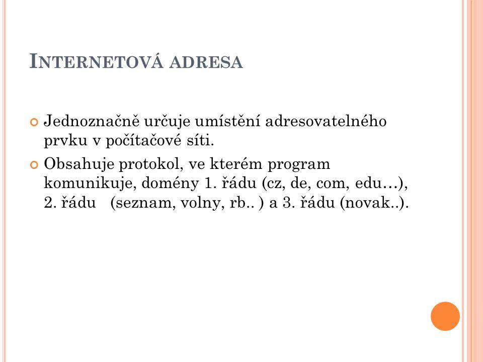 I NTERNETOVÁ ADRESA http://www.seznam.cz/mapy http protokol, ve kterém program komunikuje seznam doména 2.