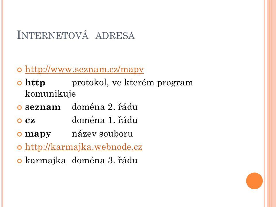 I NTERNETOVÁ ADRESA http://www.seznam.cz/mapy http protokol, ve kterém program komunikuje seznam doména 2. řádu cz doména 1. řádu mapy název souboru h