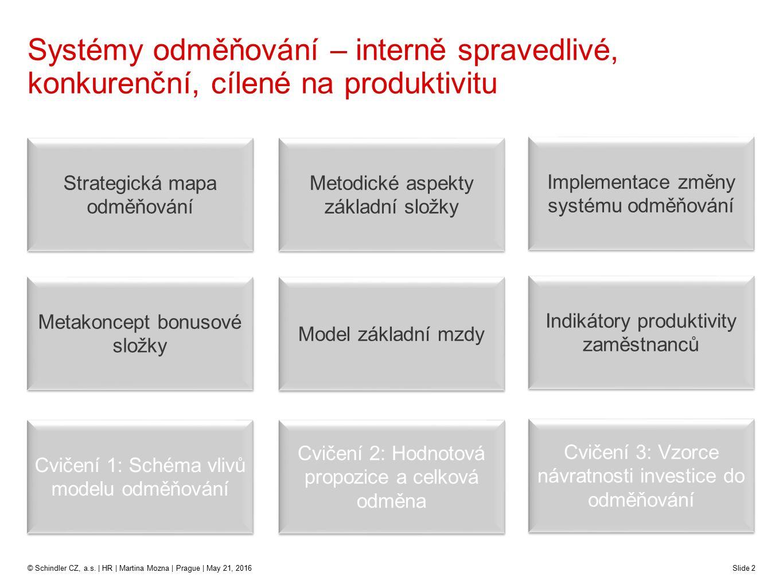 © Schindler CZ, a.s. | HR | Martina Mozna | Prague | May 21, 2016 Slide 2 Systémy odměňování – interně spravedlivé, konkurenční, cílené na produktivit