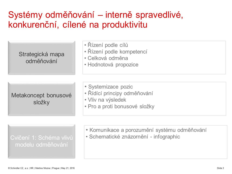 © Schindler CZ, a.s. | HR | Martina Mozna | Prague | May 21, 2016 Slide 3 Systémy odměňování – interně spravedlivé, konkurenční, cílené na produktivit