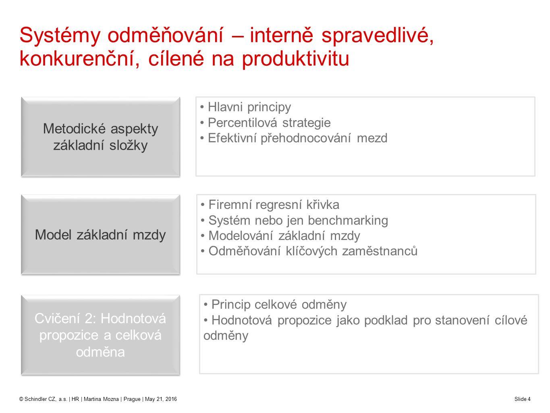 © Schindler CZ, a.s. | HR | Martina Mozna | Prague | May 21, 2016 Slide 4 Systémy odměňování – interně spravedlivé, konkurenční, cílené na produktivit