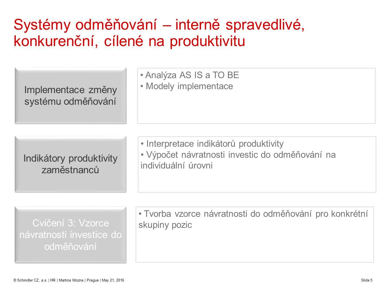 © Schindler CZ, a.s. | HR | Martina Mozna | Prague | May 21, 2016 Slide 5 Systémy odměňování – interně spravedlivé, konkurenční, cílené na produktivit