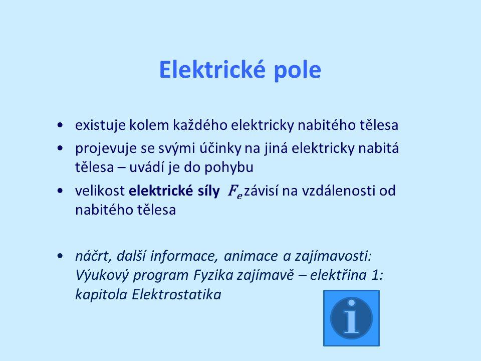 Elektrické pole existuje kolem každého elektricky nabitého tělesa projevuje se svými účinky na jiná elektricky nabitá tělesa – uvádí je do pohybu velikost elektrické síly F e závisí na vzdálenosti od nabitého tělesa náčrt, další informace, animace a zajímavosti: Výukový program Fyzika zajímavě – elektřina 1: kapitola Elektrostatika