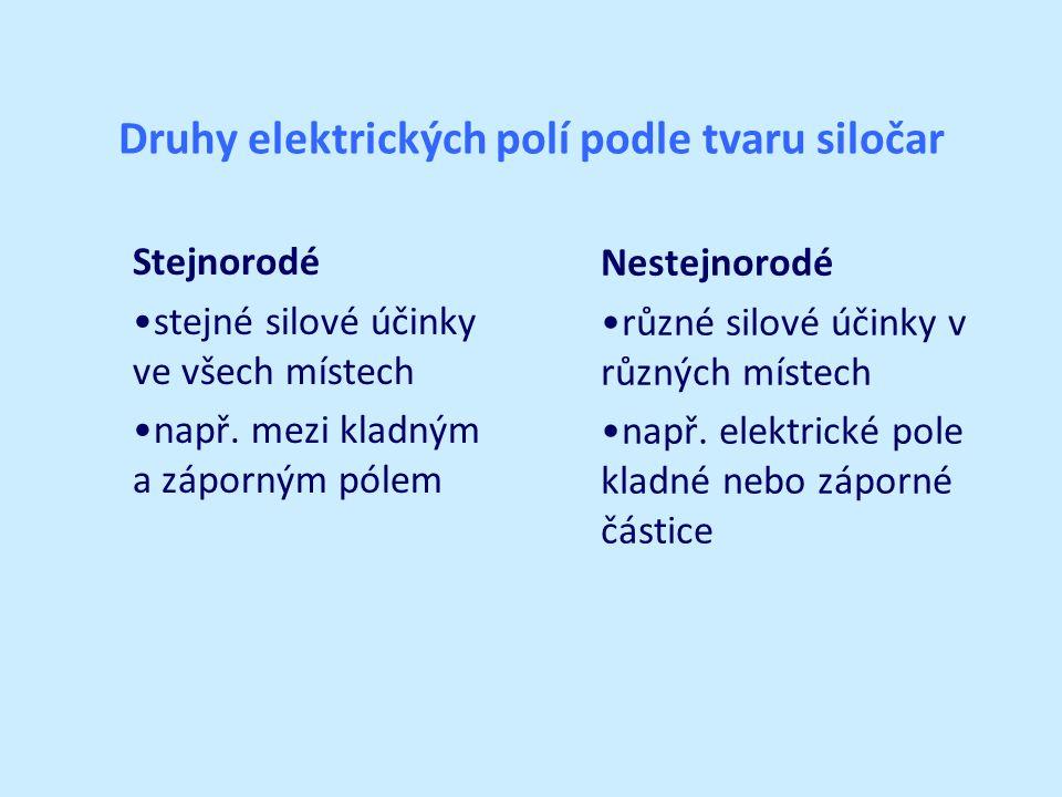 Druhy elektrických polí podle tvaru siločar Nestejnorodé různé silové účinky v různých místech např. elektrické pole kladné nebo záporné částice Stejn