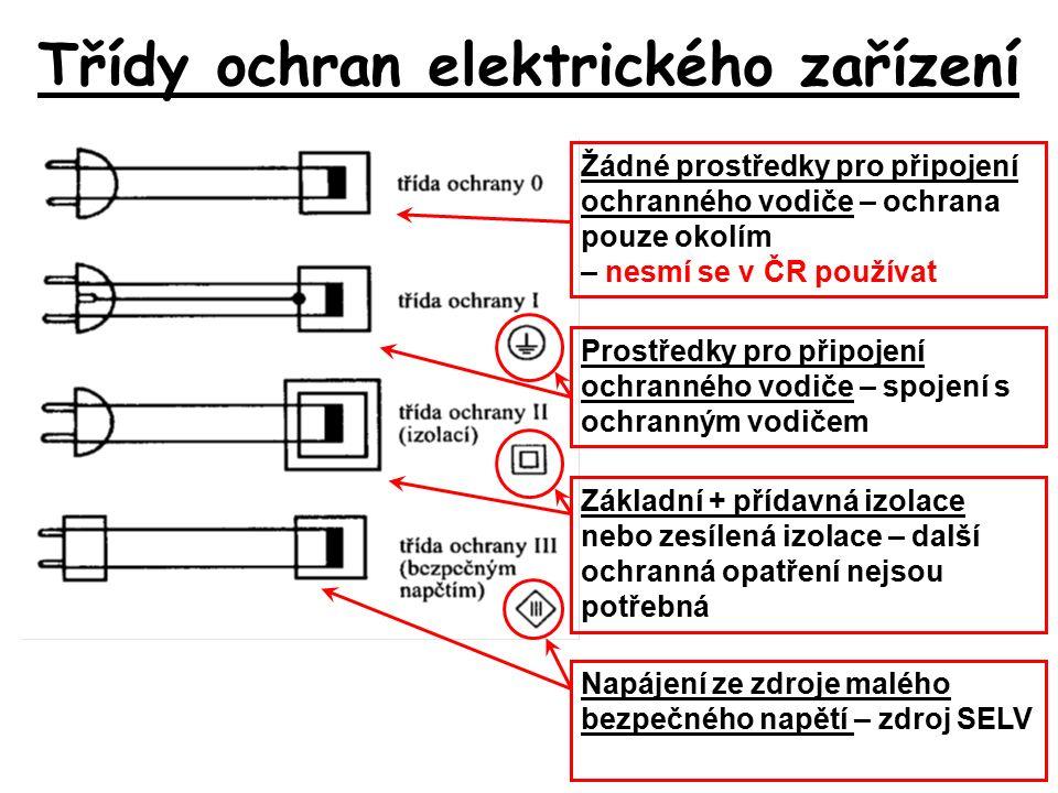 Třídy ochran elektrického zařízení Žádné prostředky pro připojení ochranného vodiče – ochrana pouze okolím – nesmí se v ČR používat Prostředky pro při
