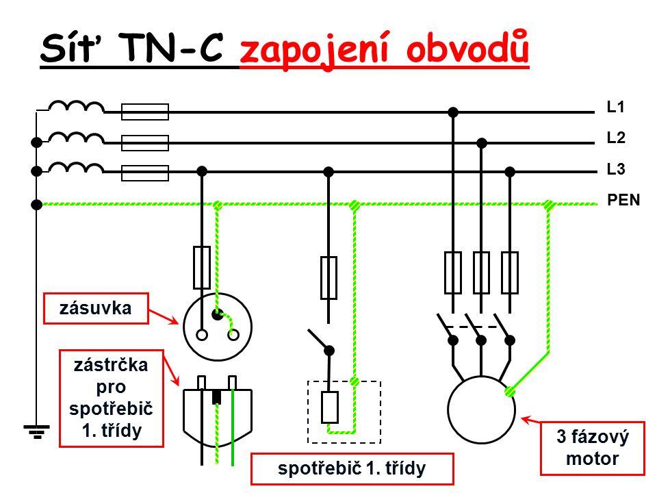 Síť TN-C zapojení obvodů L1L1 PEN L3L3 L2L2 zásuvka zástrčka pro spotřebič 1.