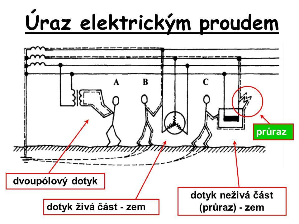 Vlivy na velikost proudu tělem R p1 - první přechodový odpor R t - odpor těla R p2 - druhý přechodový odpor R z - zemní odpor zdroje R st - zemní odpor stanoviště R v - odpor vedení cesta proudu