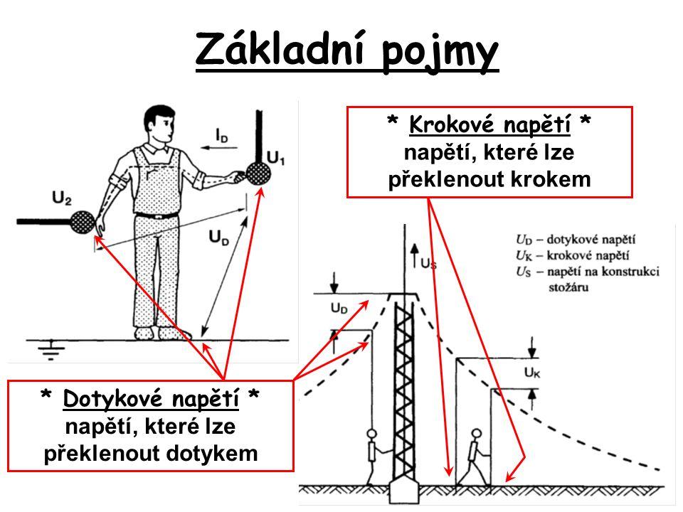 Rozdělení prostorů podle stupně nebezpečí úrazu elektrickým proudem 1.Normální prostory * prostory, které snižují nebezpečí úrazu elektrickým proudem (např.