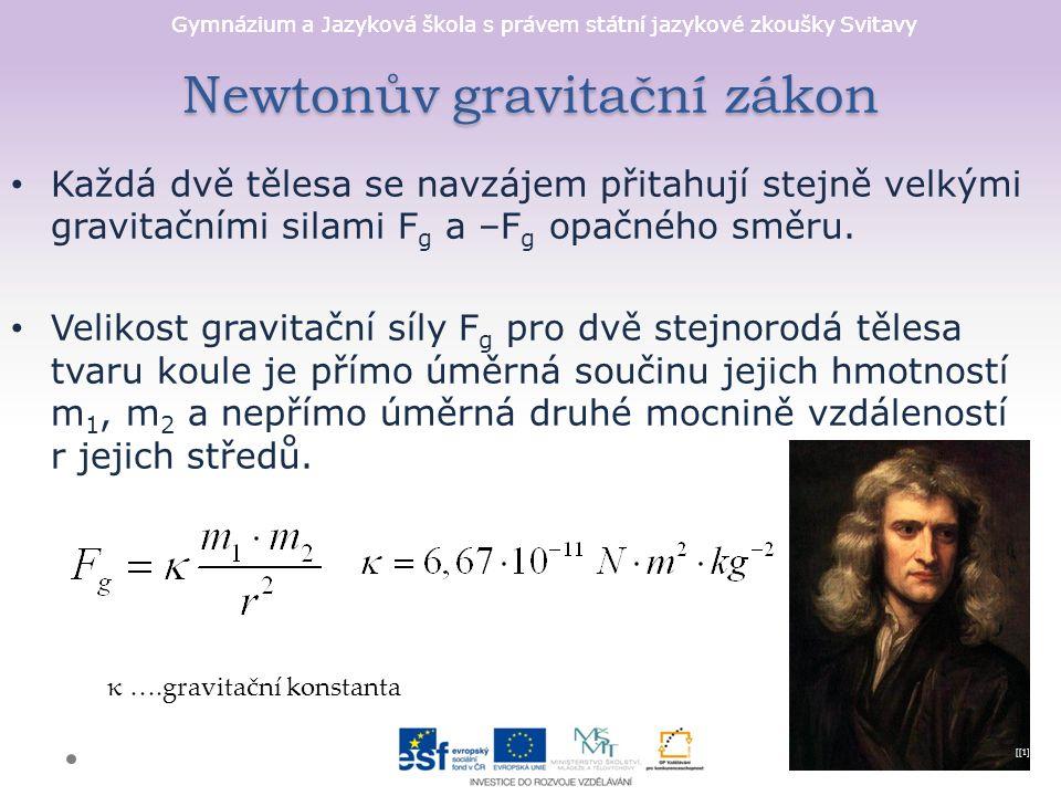 Gymnázium a Jazyková škola s právem státní jazykové zkoušky Svitavy Newtonův gravitační zákon Každá dvě tělesa se navzájem přitahují stejně velkými gravitačními silami F g a –F g opačného směru.