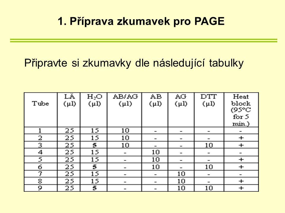Připravte si zkumavky dle následující tabulky 1. Příprava zkumavek pro PAGE