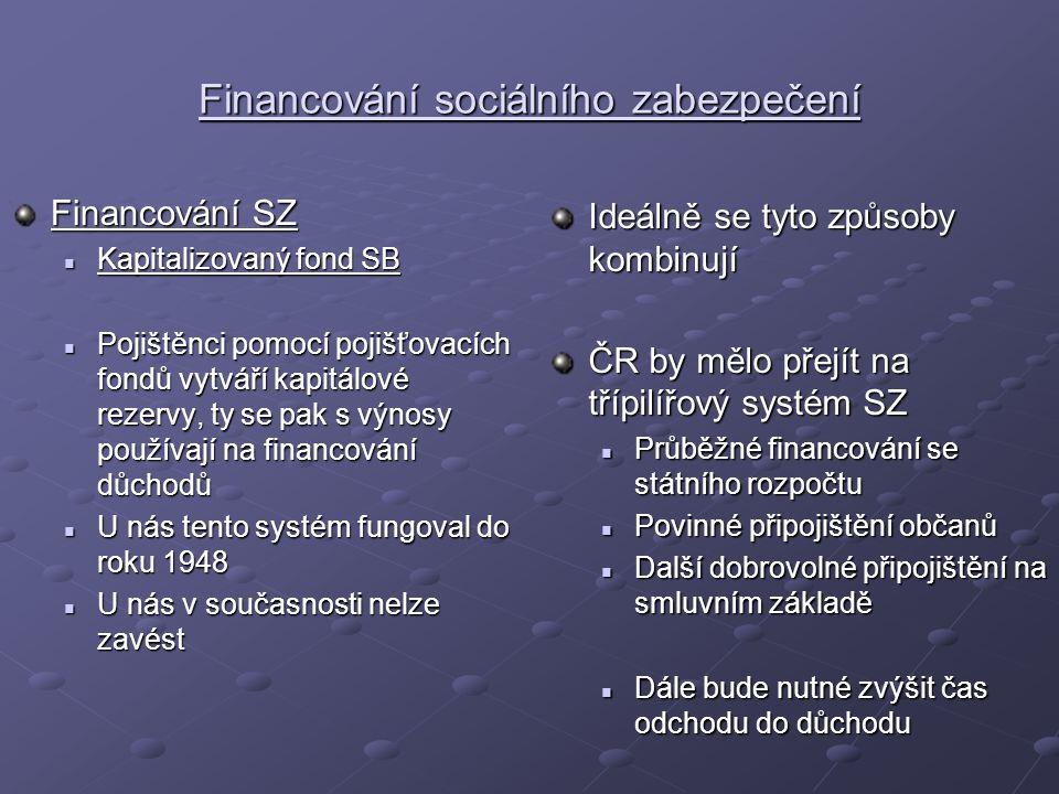 Financování sociálního zabezpečení Financování SZ Kapitalizovaný fond SB Kapitalizovaný fond SB Pojištěnci pomocí pojišťovacích fondů vytváří kapitálo