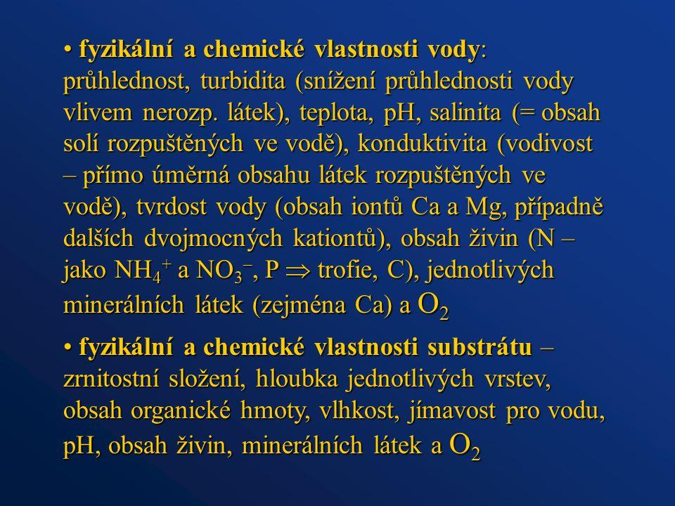 fyzikální a chemické vlastnosti vody: průhlednost, turbidita (snížení průhlednosti vody vlivem nerozp. látek), teplota, pH, salinita (= obsah solí roz