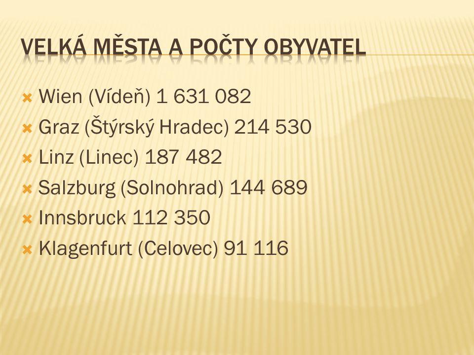  Wien (Vídeň) 1 631 082  Graz (Štýrský Hradec) 214 530  Linz (Linec) 187 482  Salzburg (Solnohrad) 144 689  Innsbruck 112 350  Klagenfurt (Celovec) 91 116