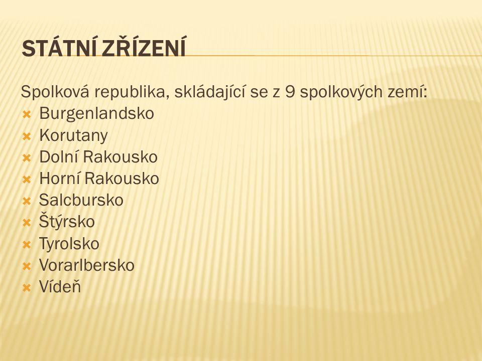 STÁTNÍ ZŘÍZENÍ Spolková republika, skládající se z 9 spolkových zemí:  Burgenlandsko  Korutany  Dolní Rakousko  Horní Rakousko  Salcbursko  Štýrsko  Tyrolsko  Vorarlbersko  Vídeň