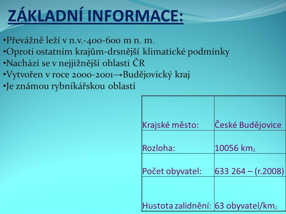 ZÁKLADNÍ INFORMACE: Krajské město:České Budějovice Rozloha:10056 km 2 Počet obyvatel:633 264 – (r.2008) Hustota zalidnění:63 obyvatel/km 2 Převážně leží v n.v.-400-600 m n.