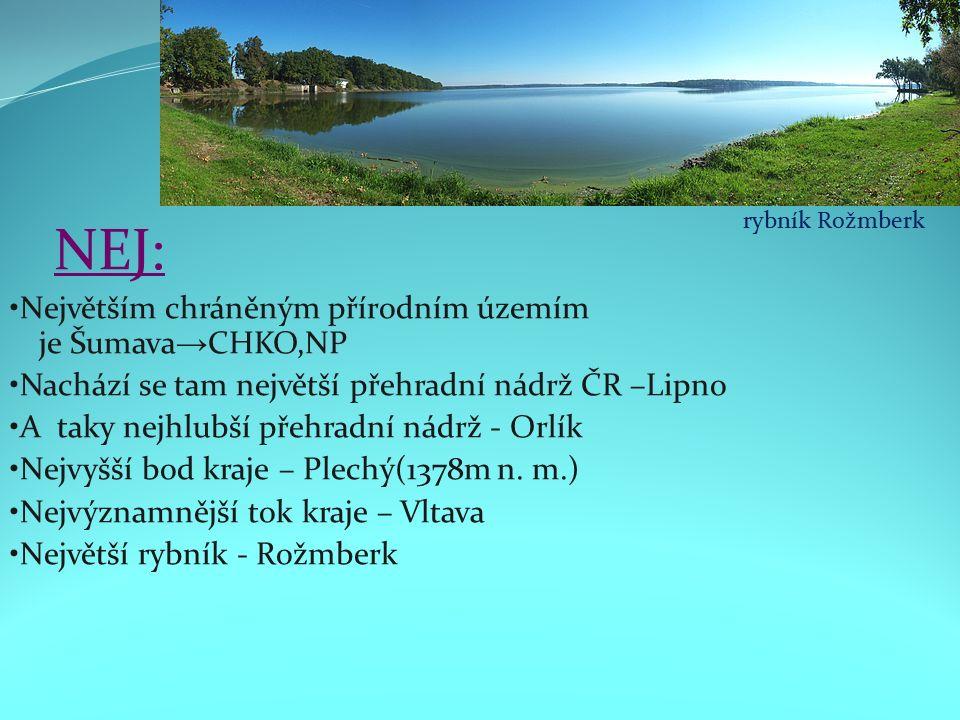 NEJ: Největším chráněným přírodním územím je Šumava → CHKO,NP Nachází se tam největší přehradní nádrž ČR –Lipno A taky nejhlubší přehradní nádrž - Orlík Nejvyšší bod kraje – Plechý(1378m n.