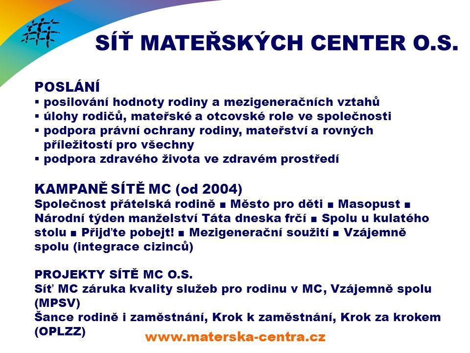 SÍŤ MATEŘSKÝCH CENTER O.S.