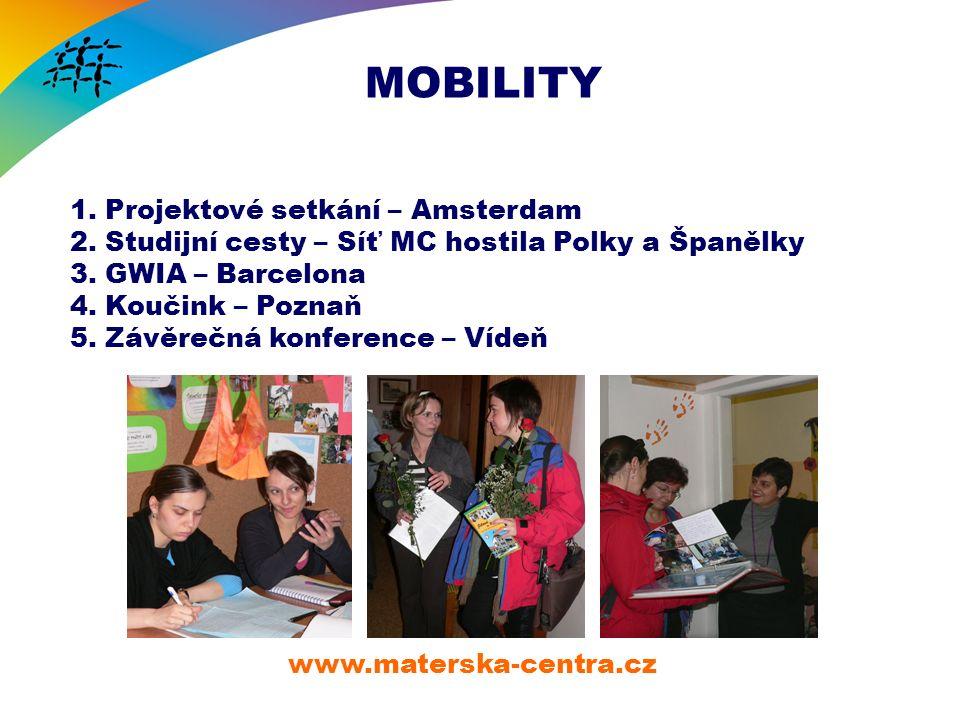MOBILITY www.materska-centra.cz 1. Projektové setkání – Amsterdam 2.