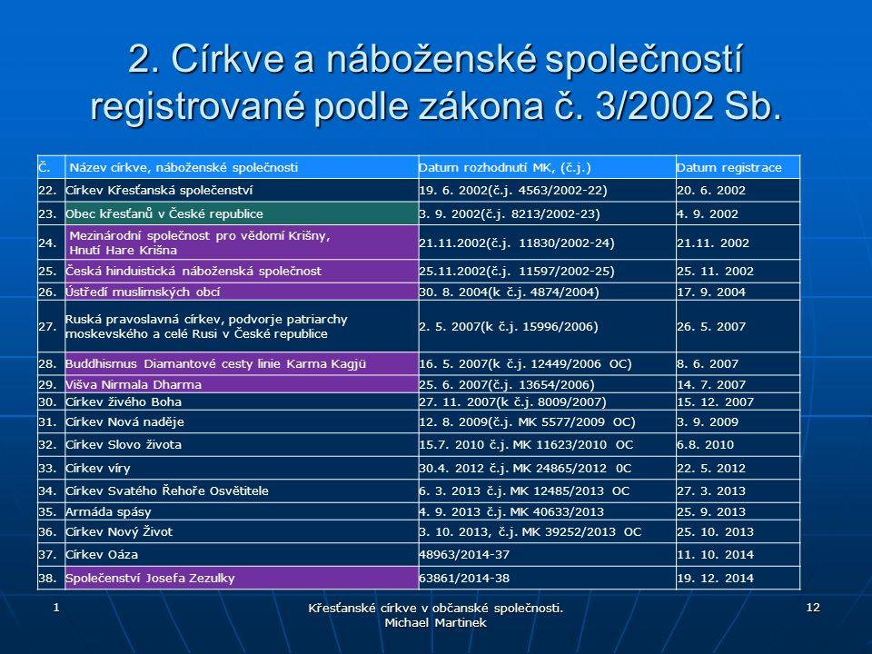 2. Církve a náboženské společností registrované podle zákona č.