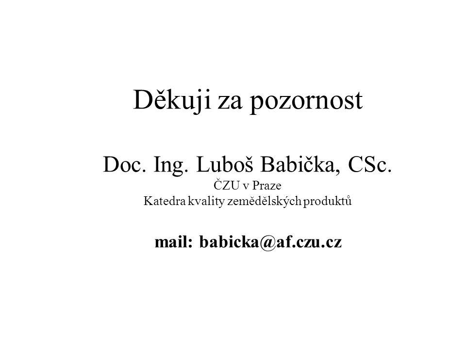 Děkuji za pozornost Doc. Ing. Luboš Babička, CSc.