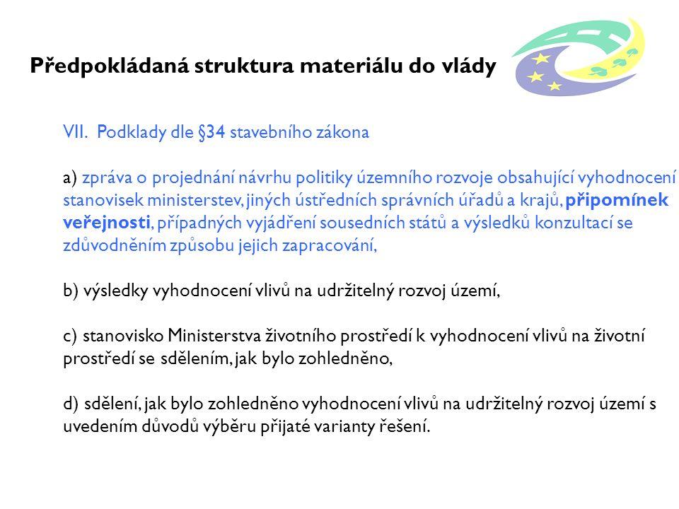 Předpokládaná struktura materiálu do vlády VII. Podklady dle §34 stavebního zákona a) zpráva o projednání návrhu politiky územního rozvoje obsahující