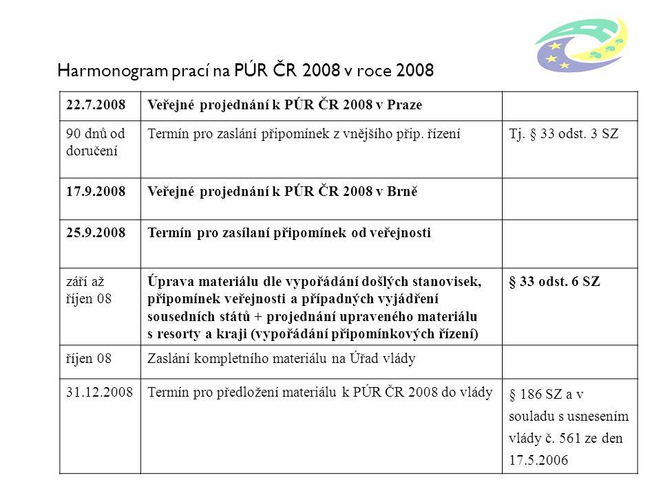 Harmonogram prací na PÚR ČR 2008 v roce 2008 22.7.2008Veřejné projednání k PÚR ČR 2008 v Praze 90 dnů od doručení Termín pro zaslání připomínek z vněj