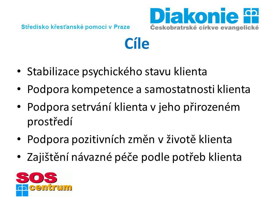 Středisko křesťanské pomoci v Praze Cíle Stabilizace psychického stavu klienta Podpora kompetence a samostatnosti klienta Podpora setrvání klienta v jeho přirozeném prostředí Podpora pozitivních změn v životě klienta Zajištění návazné péče podle potřeb klienta