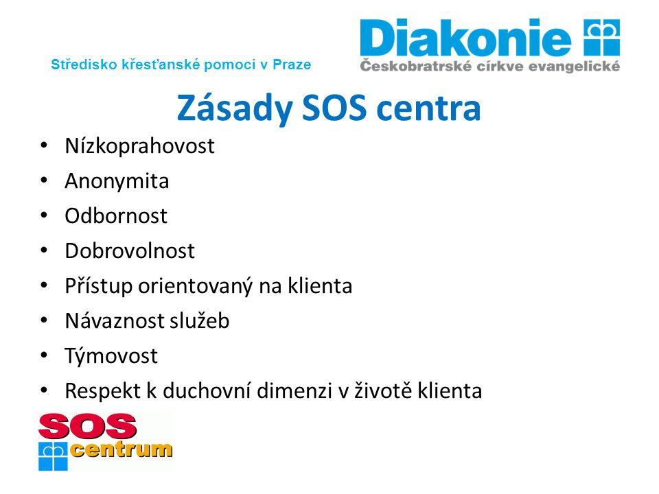 Středisko křesťanské pomoci v Praze Zásady SOS centra Nízkoprahovost Anonymita Odbornost Dobrovolnost Přístup orientovaný na klienta Návaznost služeb