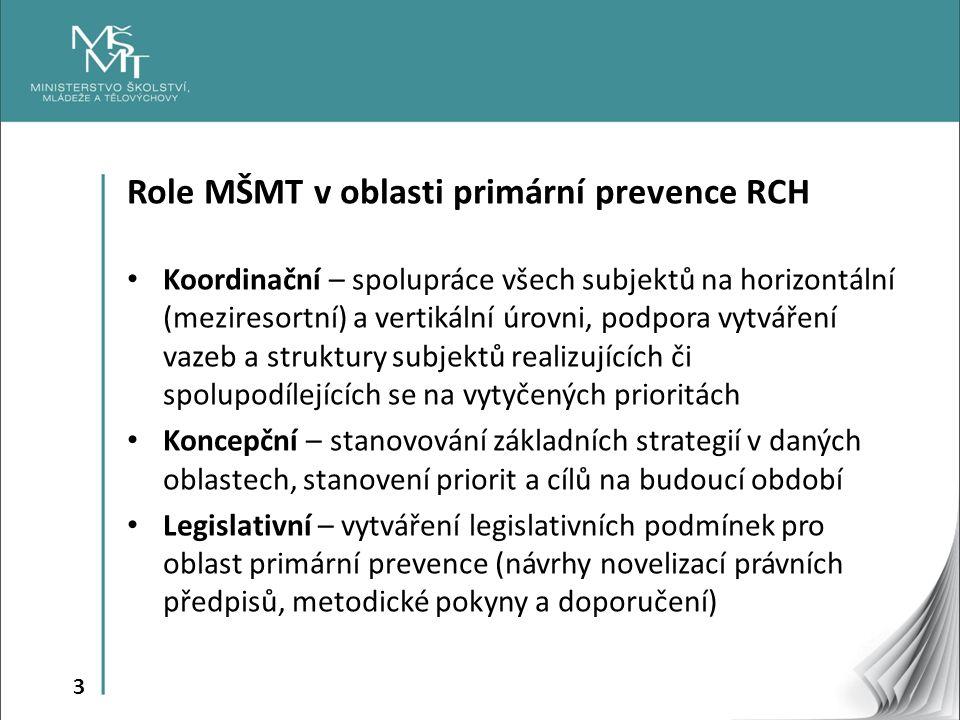 3 Role MŠMT v oblasti primární prevence RCH Koordinační – spolupráce všech subjektů na horizontální (meziresortní) a vertikální úrovni, podpora vytváření vazeb a struktury subjektů realizujících či spolupodílejících se na vytyčených prioritách Koncepční – stanovování základních strategií v daných oblastech, stanovení priorit a cílů na budoucí období Legislativní – vytváření legislativních podmínek pro oblast primární prevence (návrhy novelizací právních předpisů, metodické pokyny a doporučení)