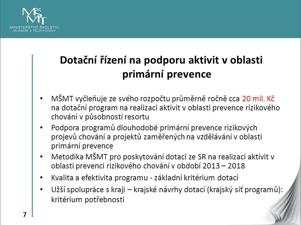 7 Dotační řízení na podporu aktivit v oblasti primární prevence MŠMT vyčleňuje ze svého rozpočtu průměrně ročně cca 20 mil.