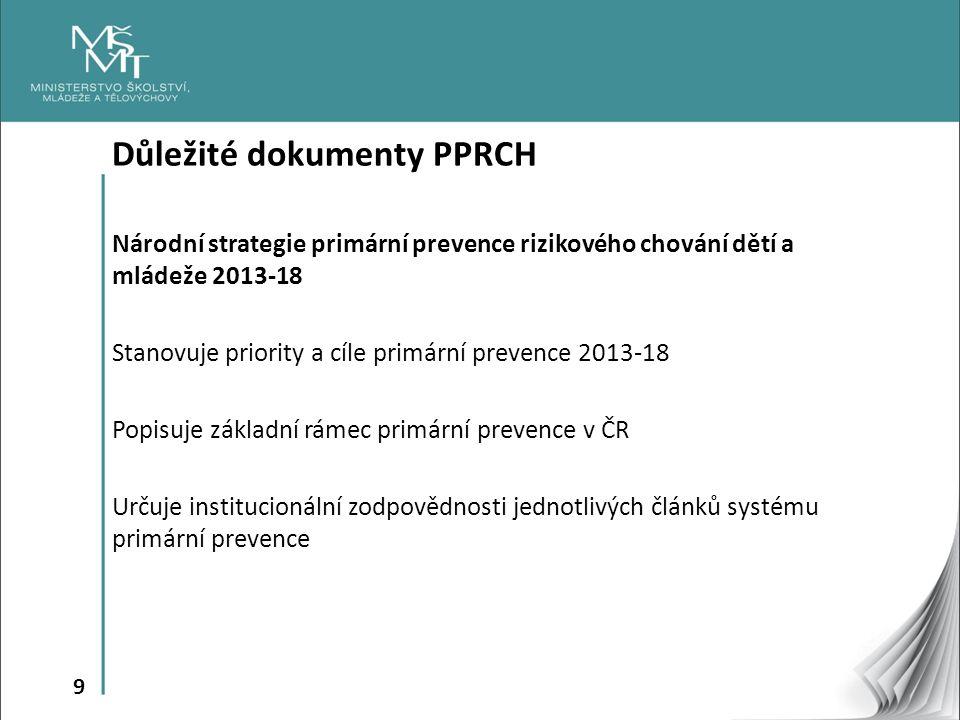 10 Důležité dokumenty PPRCH Vyhláška č.116/2011 Sb., kterou se mění vyhláška č.