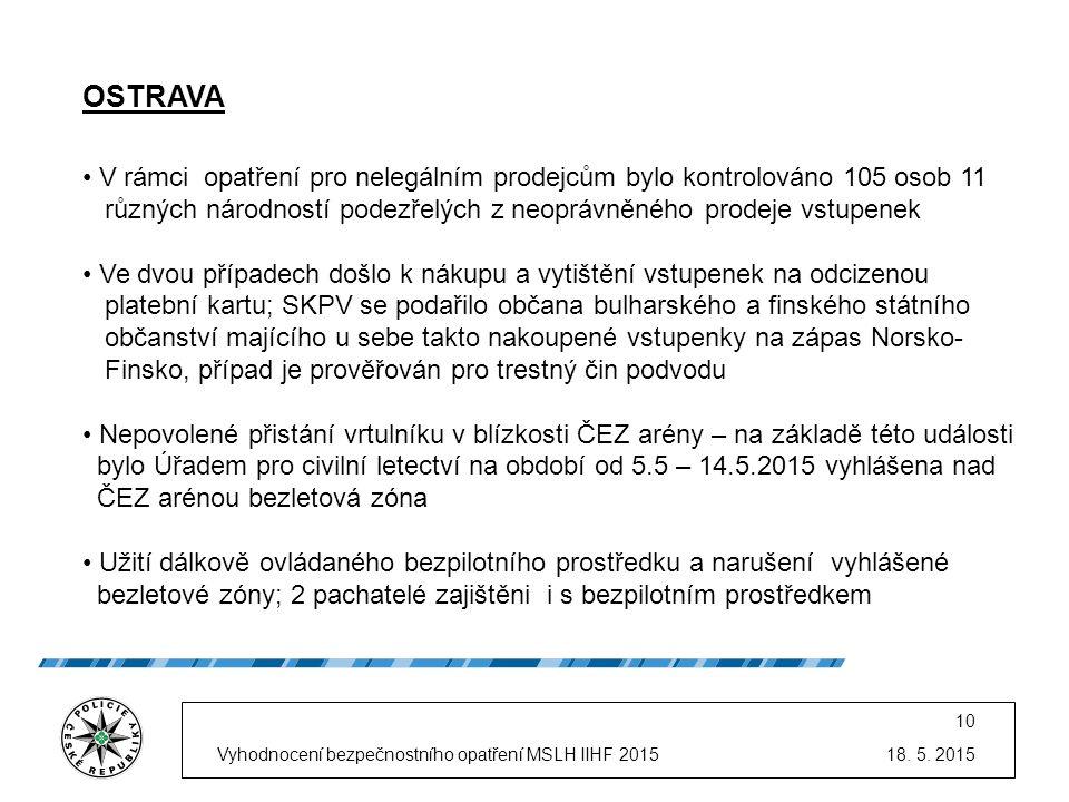 18. 5. 2015Vyhodnocení bezpečnostního opatření MSLH IIHF 2015 10 V rámci opatření pro nelegálním prodejcům bylo kontrolováno 105 osob 11 různých národ
