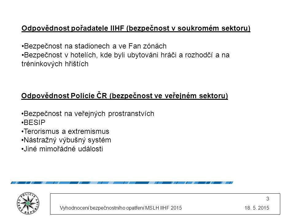 18. 5. 2015Vyhodnocení bezpečnostního opatření MSLH IIHF 2015 3 Odpovědnost pořadatele IIHF (bezpečnost v soukromém sektoru) Bezpečnost na stadionech