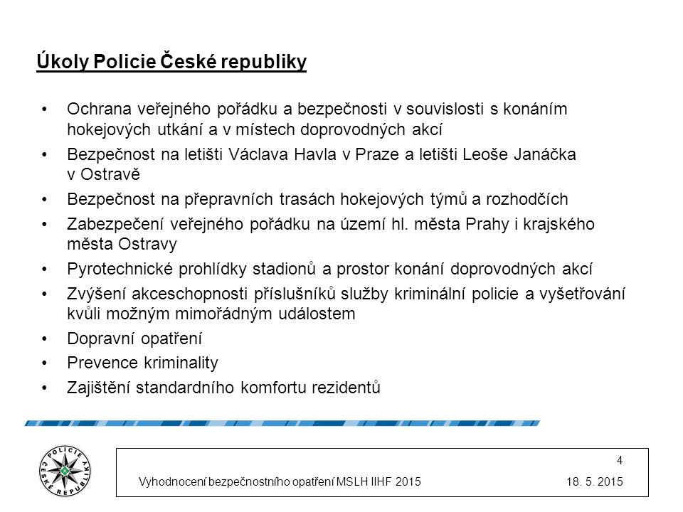 Ochrana veřejného pořádku a bezpečnosti v souvislosti s konáním hokejových utkání a v místech doprovodných akcí Bezpečnost na letišti Václava Havla v