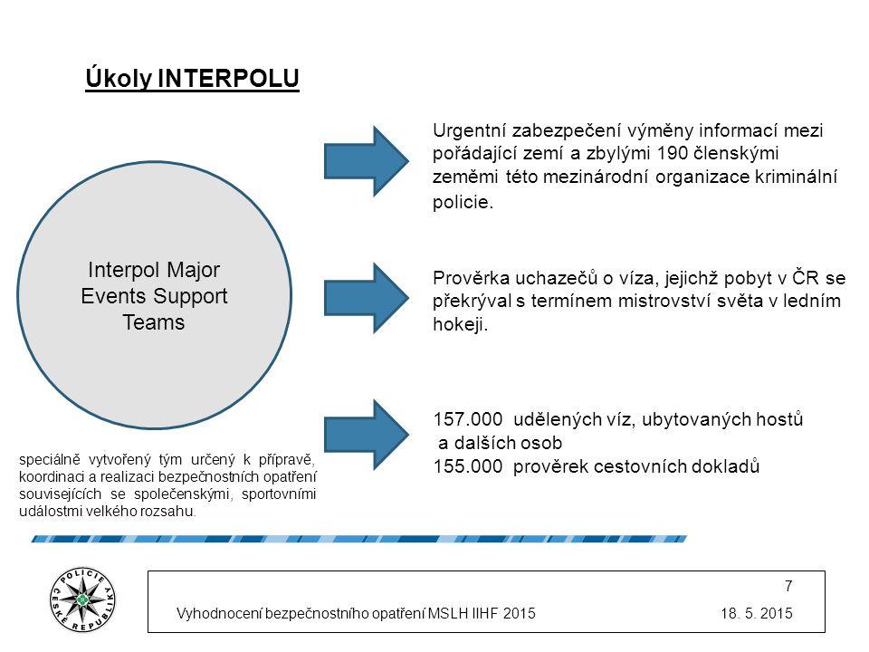 18. 5. 2015Vyhodnocení bezpečnostního opatření MSLH IIHF 2015 7 Úkoly INTERPOLU Interpol Major Events Support Teams Urgentní zabezpečení výměny inform