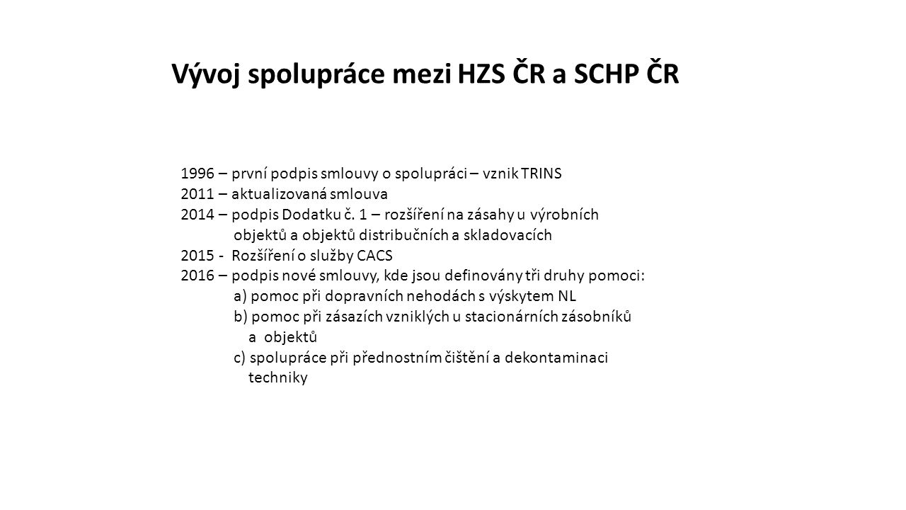 Vývoj spolupráce mezi HZS ČR a SCHP ČR 1996 – první podpis smlouvy o spolupráci – vznik TRINS 2011 – aktualizovaná smlouva 2014 – podpis Dodatku č. 1