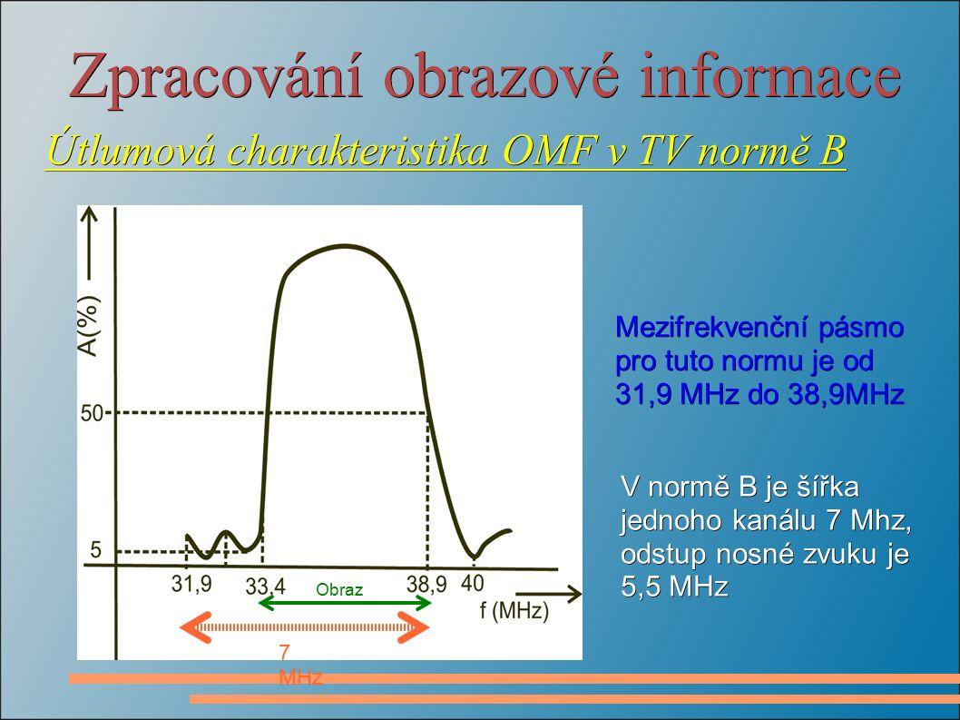 Zpracování obrazové informace Útlumová charakteristika OMF v TV normě B Obraz Mezifrekvenční pásmo pro tuto normu je od 31,9 MHz do 38,9MHz V normě B je šířka jednoho kanálu 7 Mhz, odstup nosné zvuku je 5,5 MHz 7 MHz