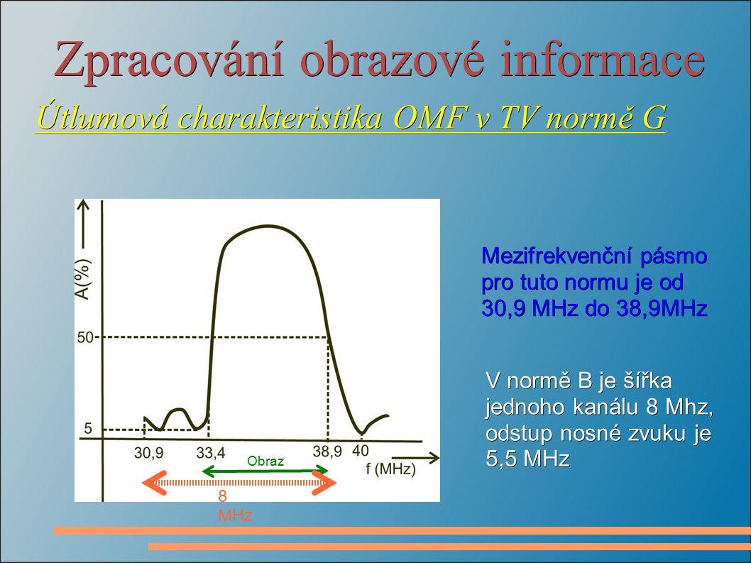 Zpracování obrazové informace Útlumová charakteristika OMF v TV normě G Obraz Mezifrekvenční pásmo pro tuto normu je od 30,9 MHz do 38,9MHz V normě B je šířka jednoho kanálu 8 Mhz, odstup nosné zvuku je 5,5 MHz 8 MHz