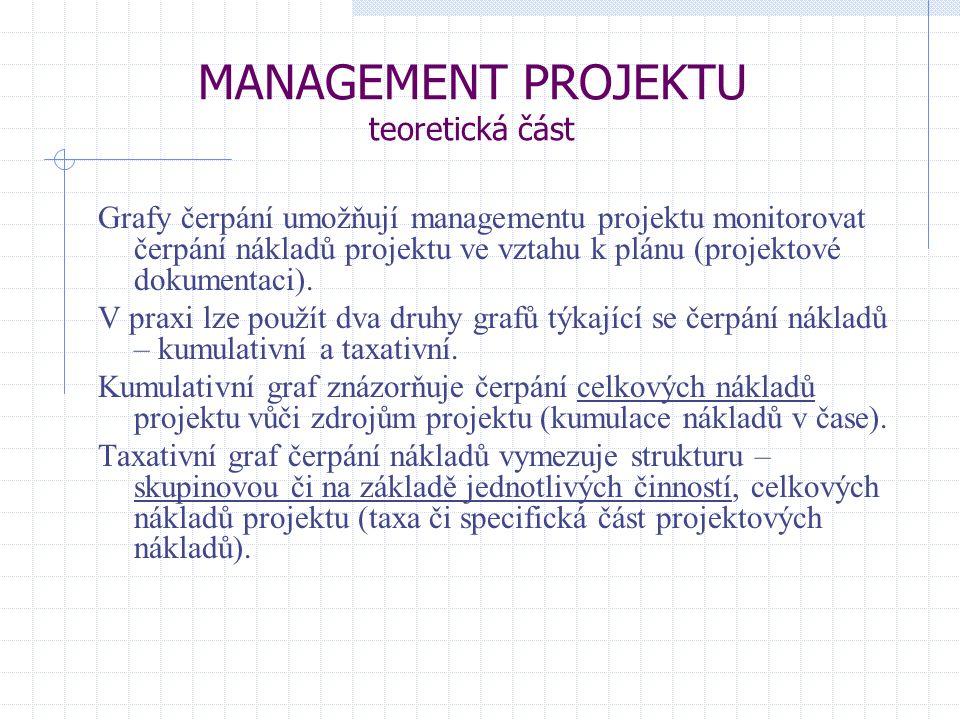 MANAGEMENT PROJEKTU teoretická část Grafy čerpání umožňují managementu projektu monitorovat čerpání nákladů projektu ve vztahu k plánu (projektové dokumentaci).